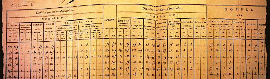 Historische tellingen